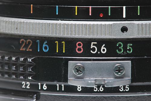 The Full Photographer's Guide to Aperture Priority Mode - Blog Lorelei Web Design