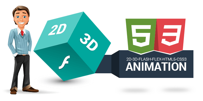 Advantages of Adding Animation to Your Website - Blog Lorelei Web Design