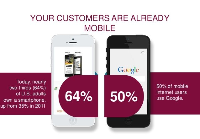 Convincing Reasons Why Your Website Needs to Go Mobile - Blog Lorelei Web Design