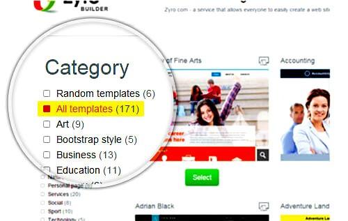 Start Your Website Today At Zero Cost, With Zero Skills - Blog Lorelei Web Design