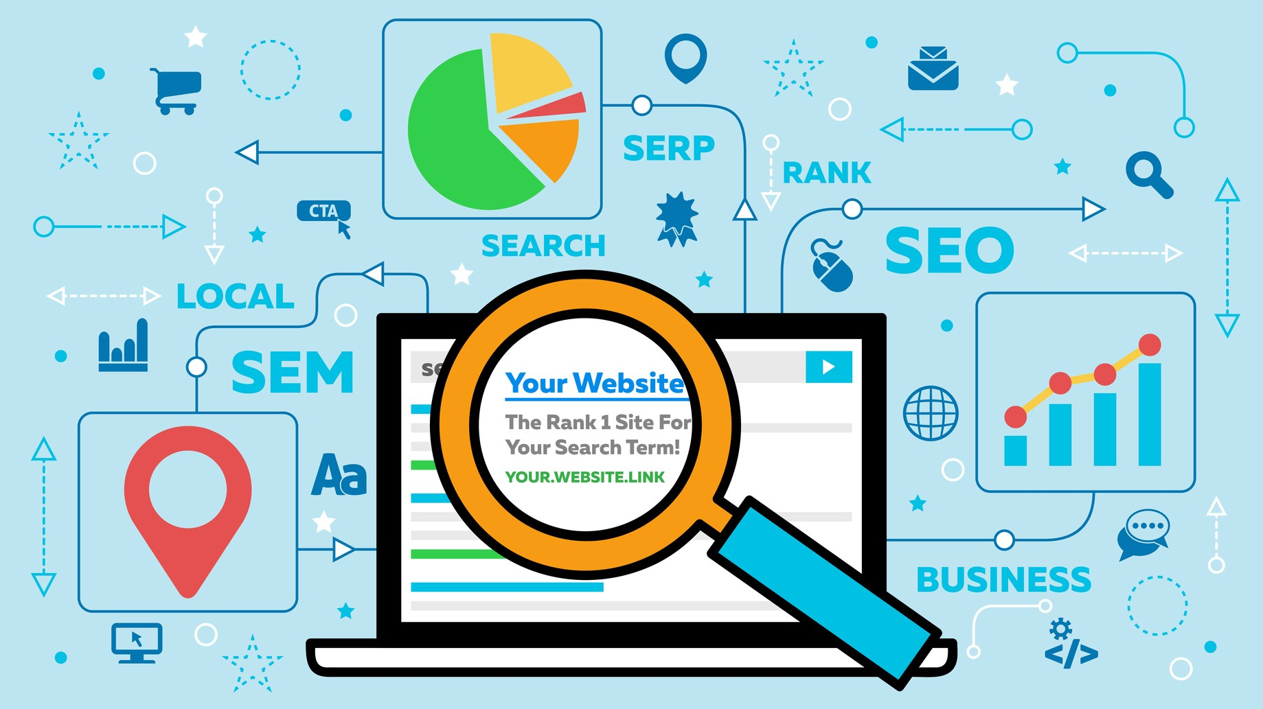 SEO as Your Best Chance of Making Your Site Rank High in the SERP - Blog Lorelei Web Design