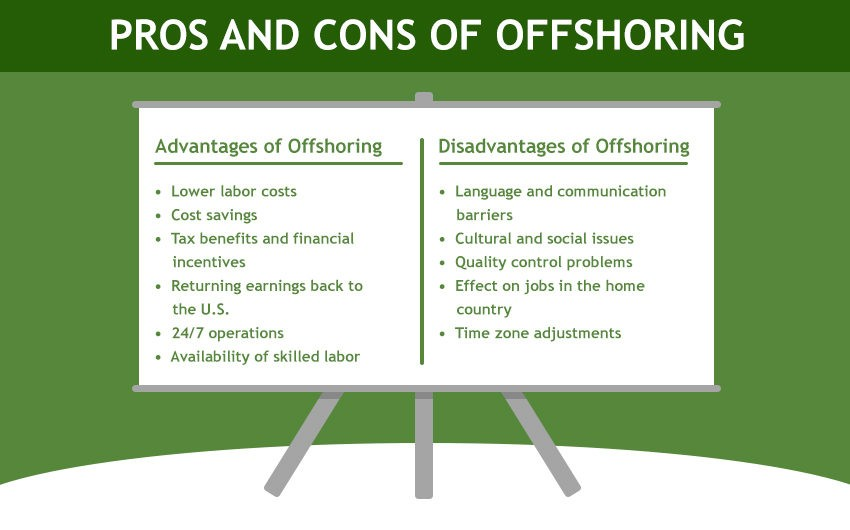 Pros and Cons of Building an Offshore Software Development Team - Blog Lorelei Web Design